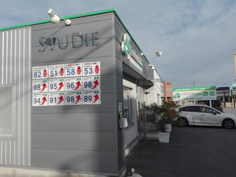 菰野中学校・桜中学校学年末発表