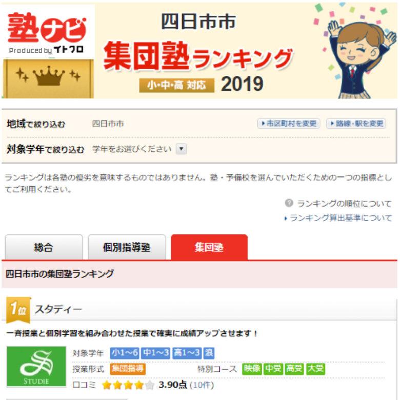 スタディー3冠達成!!