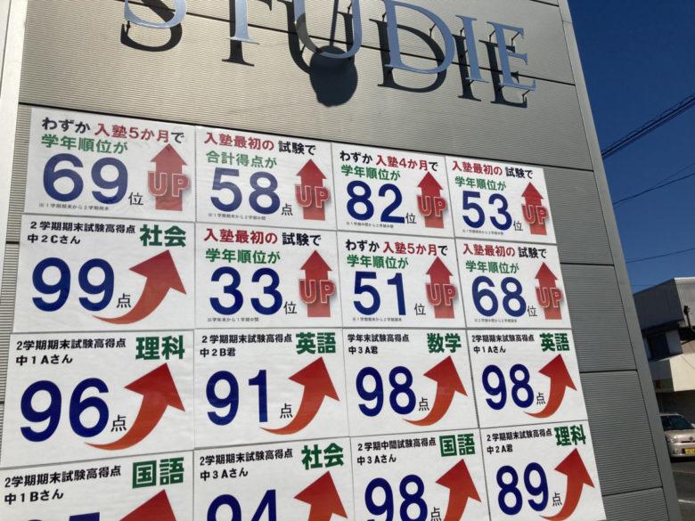 菰野中学校中間テストの結果が出そろいました。スタディー菰野校